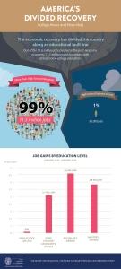 DR-infographics-1